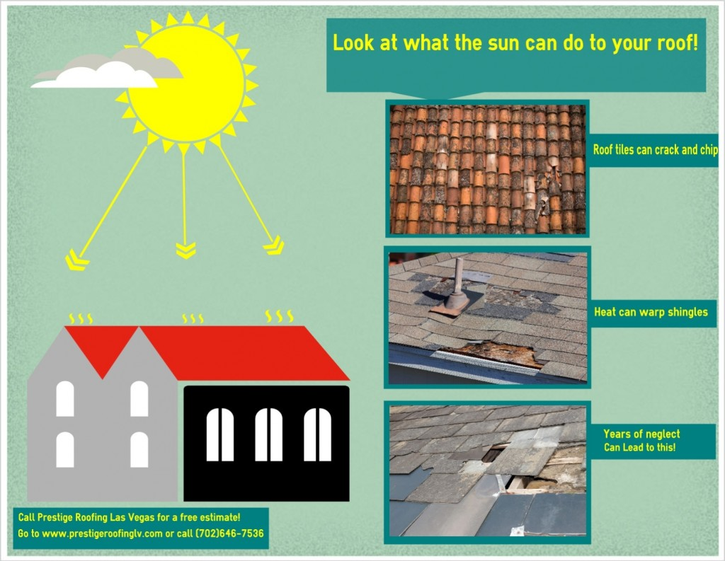 Infographic of roof damage