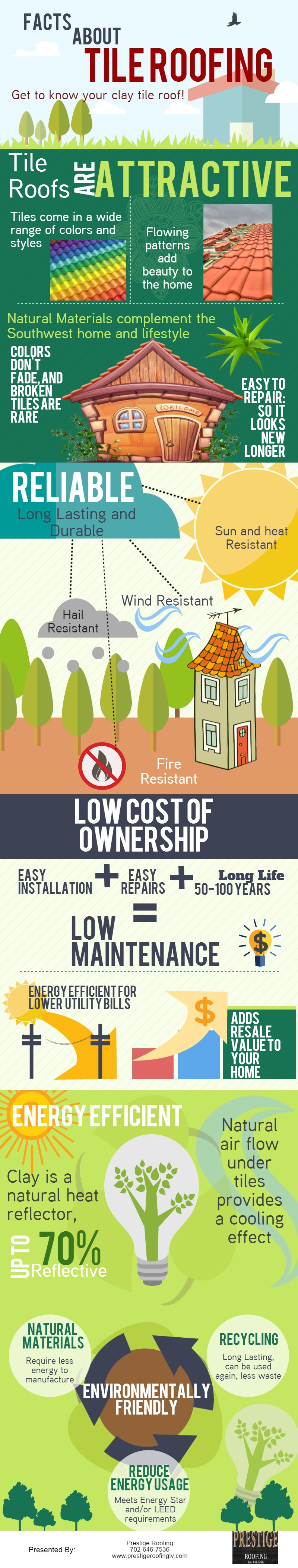 Prestige Tile Roofing-infographic