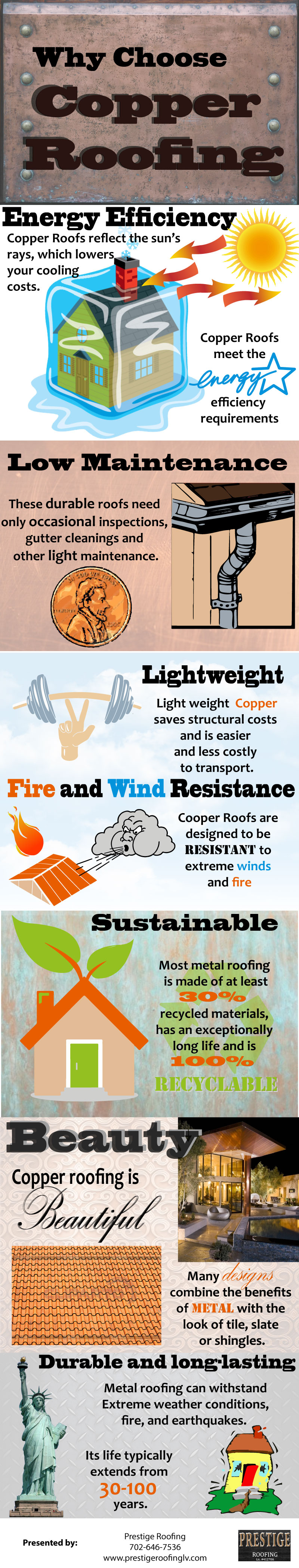 Infographic on the advantages and qualities of copper roofing